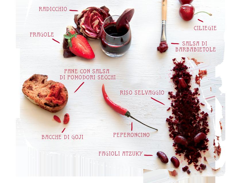 A casa vostra menù detox by Bice Perrini chef di cucina cromatica